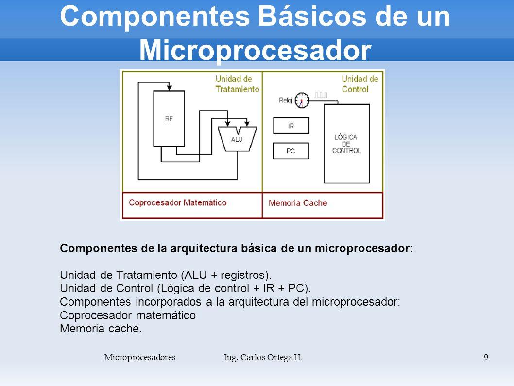 9 Componentes Básicos de un Microprocesador Componentes de la arquitectura básica de un microprocesador: Unidad de Tratamiento (ALU + registros). Unid