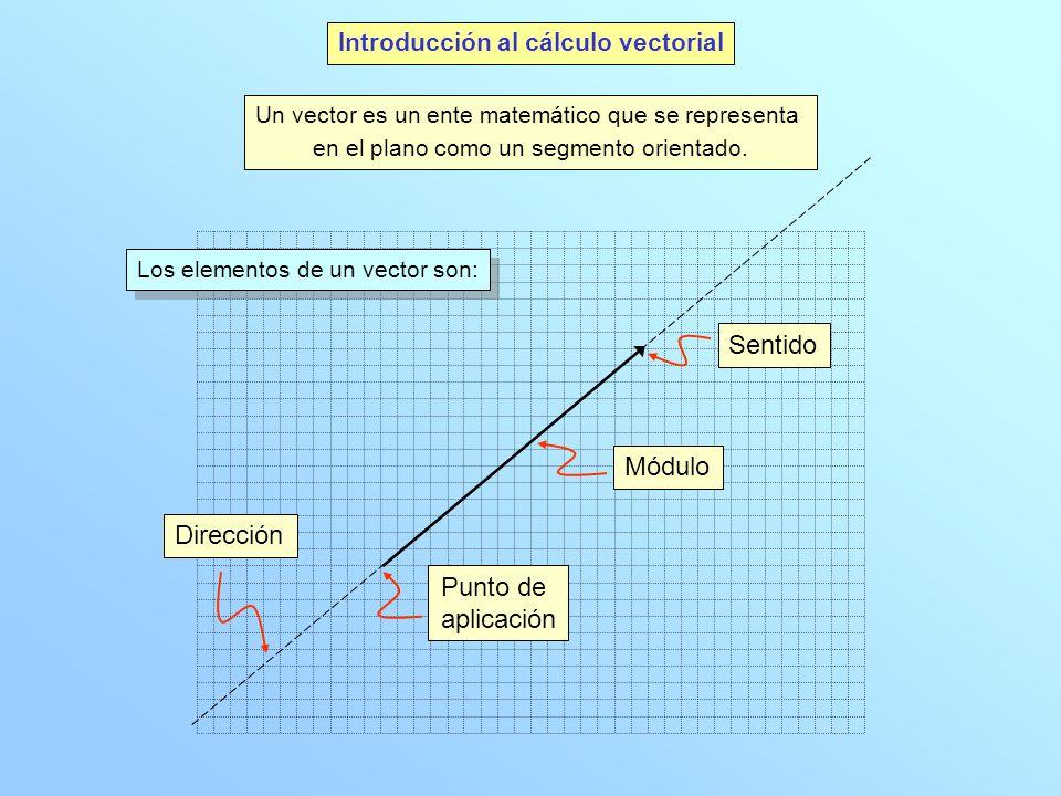 Un vector es un ente matemático que se representa en el plano como un segmento orientado. Los elementos de un vector son: Módulo Punto de aplicación D