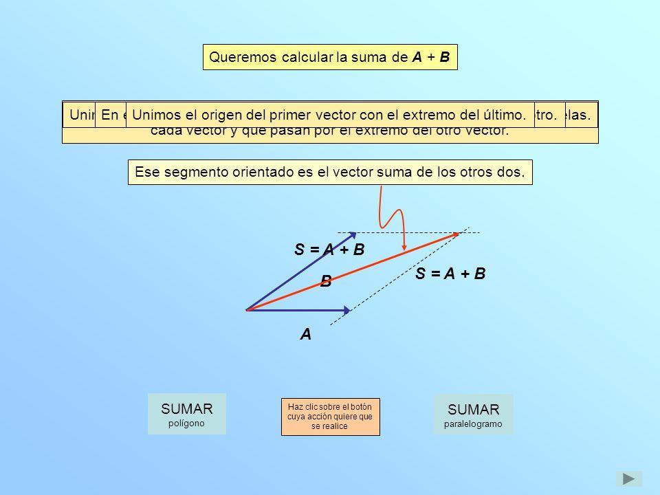 En el método del paralelogramo se trazan líneas paralelas a las direcciones de cada vector y que pasan por el extremo del otro vector. Unimos el orige