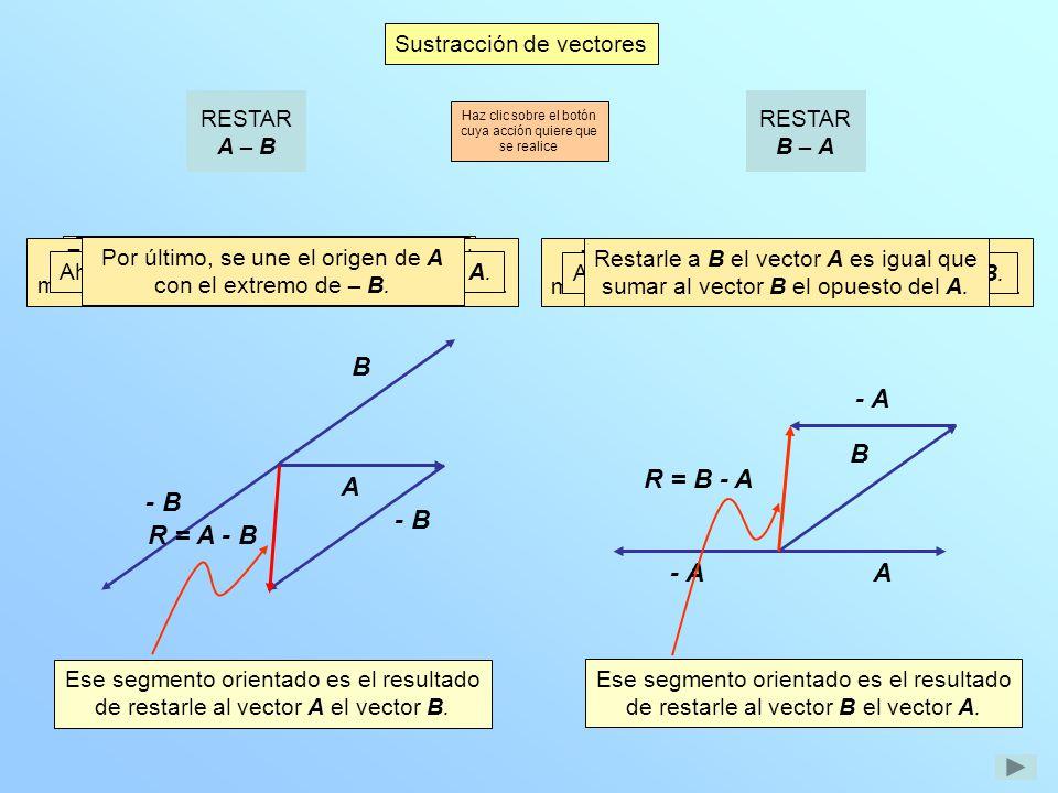 Tenemos los vectores A y B. Queremos restarle a B el vector A. Restarle a A el vector B es igual que sumar al vector A el opuesto del B. Tenemos los v