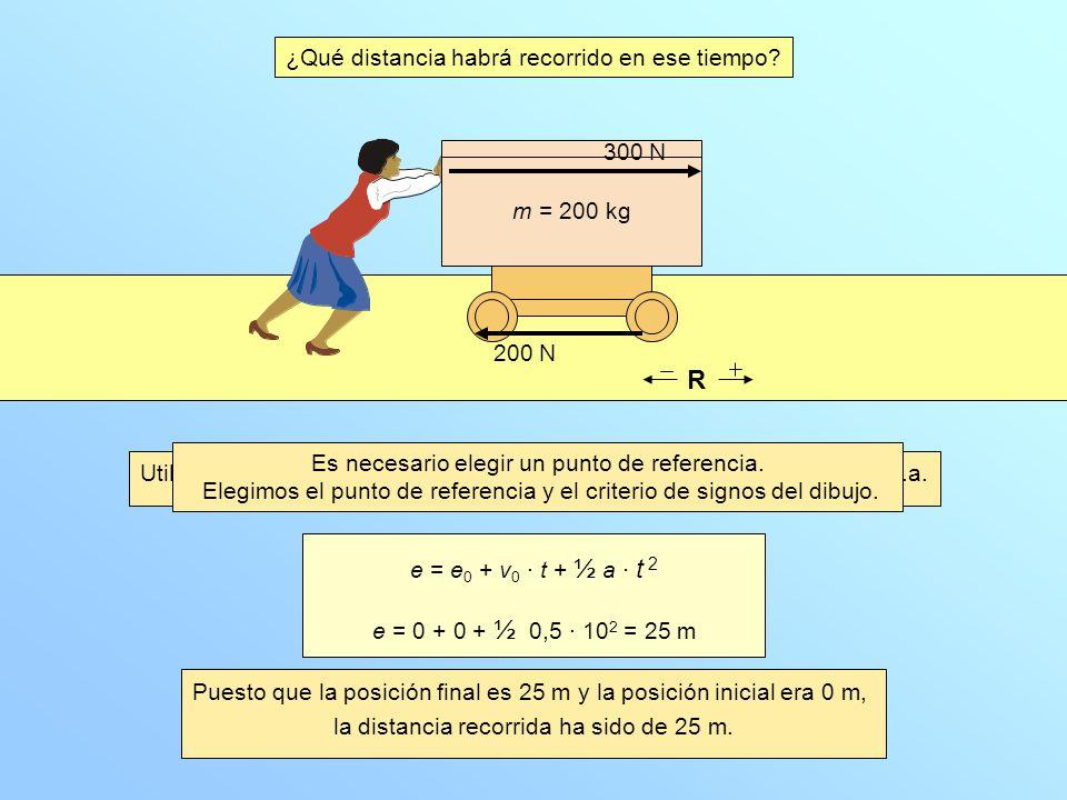 Utilizamos la ecuación que relaciona la posición con el tiempo en un m.u.a. ¿Qué distancia habrá recorrido en ese tiempo? m = 200 kg 300 N 200 N Es ne