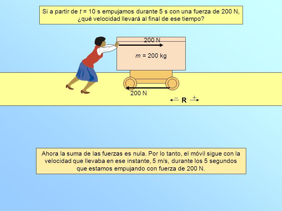 Si a partir de t = 10 s empujamos durante 5 s con una fuerza de 200 N, ¿qué velocidad llevará al final de ese tiempo? m = 200 kg 200 N Ahora la suma d