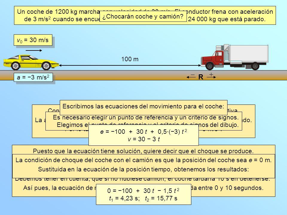 Puesto que la ecuación tiene solución, quiere decir que el choque se produce. El choque ocurre a los 4,23 s de empezar a contar el tiempo. El otro res
