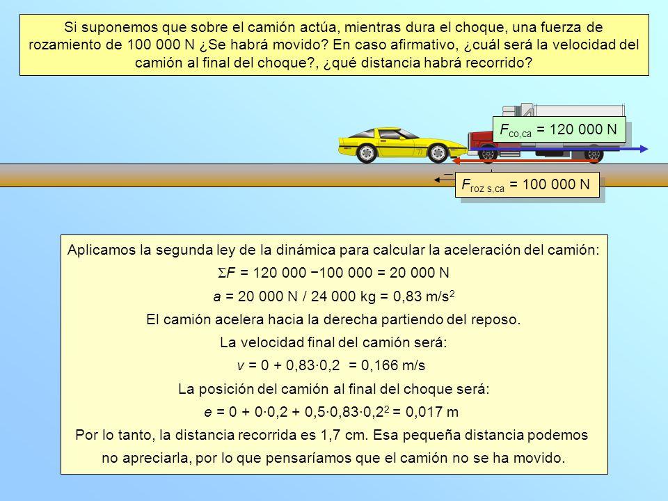 R Si suponemos que sobre el camión actúa, mientras dura el choque, una fuerza de rozamiento de 100 000 N ¿Se habrá movido? En caso afirmativo, ¿cuál s