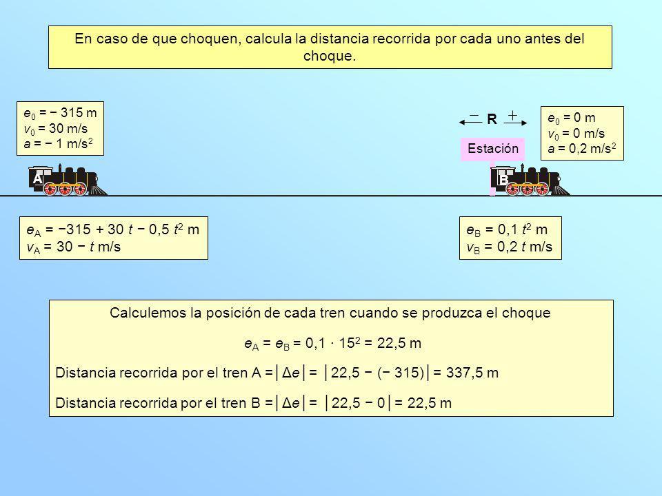 En caso de que choquen, calcula la distancia recorrida por cada uno antes del choque.
