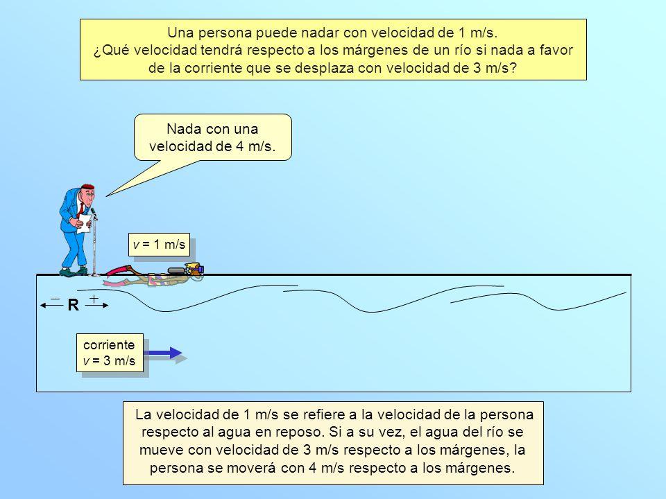 Una persona puede nadar con velocidad de 1 m/s.