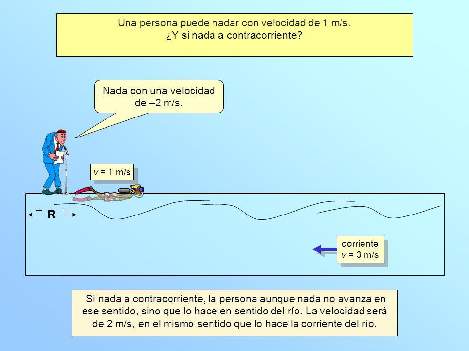 Una persona puede nadar con velocidad de 1 m/s. ¿Y si nada a contracorriente.