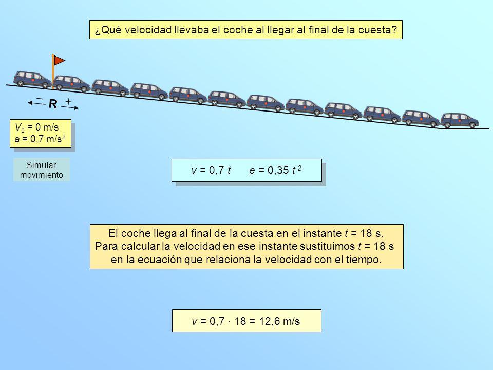 R V 0 = 0 m/s a = 0,7 m/s 2 V 0 = 0 m/s a = 0,7 m/s 2 Simular movimiento ¿Qué velocidad llevaba el coche al llegar al final de la cuesta.