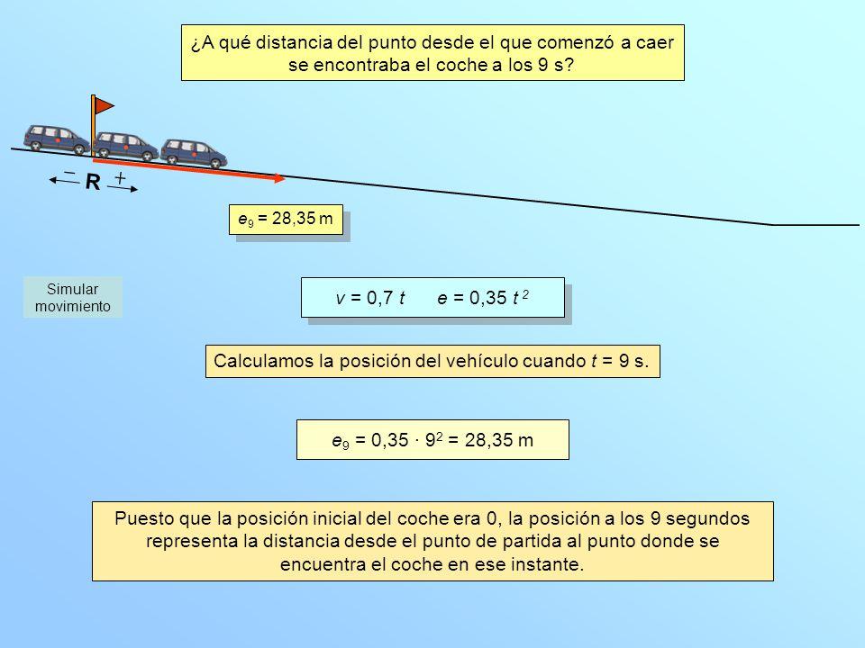 R Simular movimiento v = 0,7 t e = 0,35 t 2 Calculamos la posición del vehículo cuando t = 9 s.