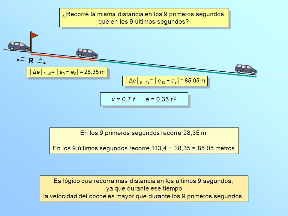 R v = 0,7 t e = 0,35 t 2 ¿Recorre la misma distancia en los 9 primeros segundos que en los 9 últimos segundos.