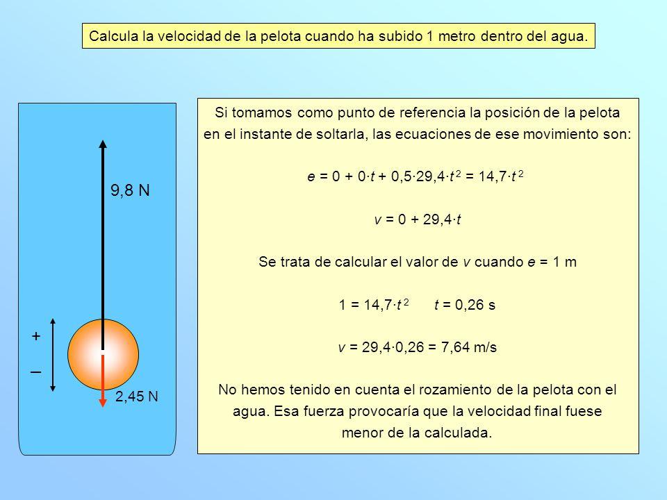Calcula la velocidad de la pelota cuando ha subido 1 metro dentro del agua. Si tomamos como punto de referencia la posición de la pelota en el instant