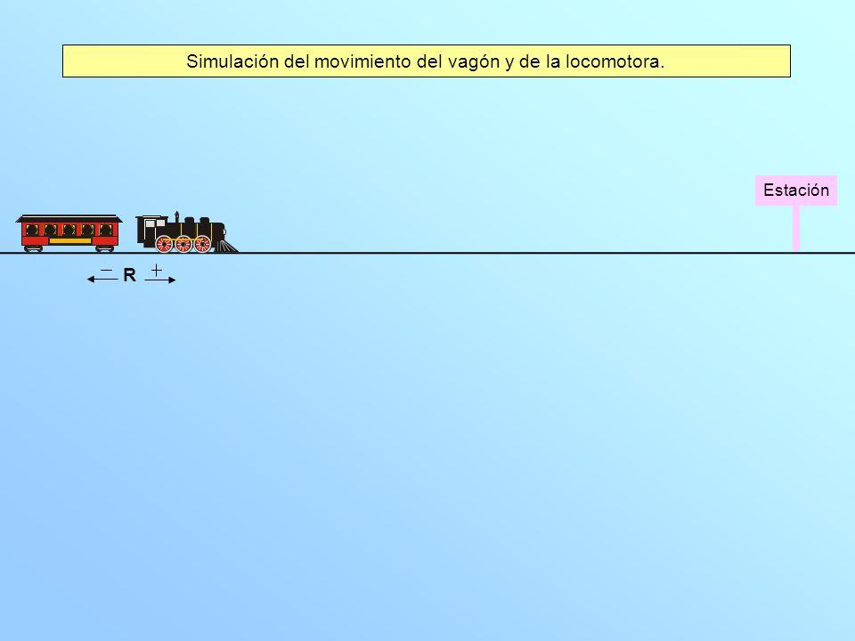 Simulación del movimiento del vagón y de la locomotora. R Estación