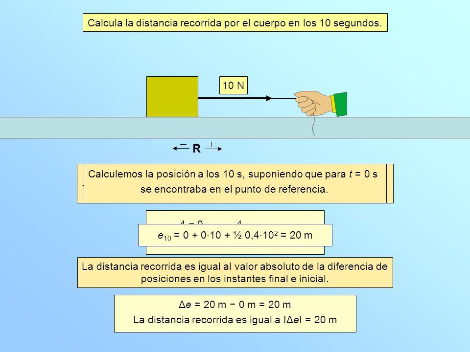 10 N Sabemos que la aceleración es de 0,4 m/s 2.
