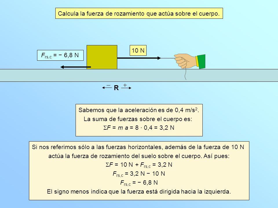 8 N Distancia que recorrería el cuerpo en 10 s si la fuerza horizontal aplicada fuese de 8 N.