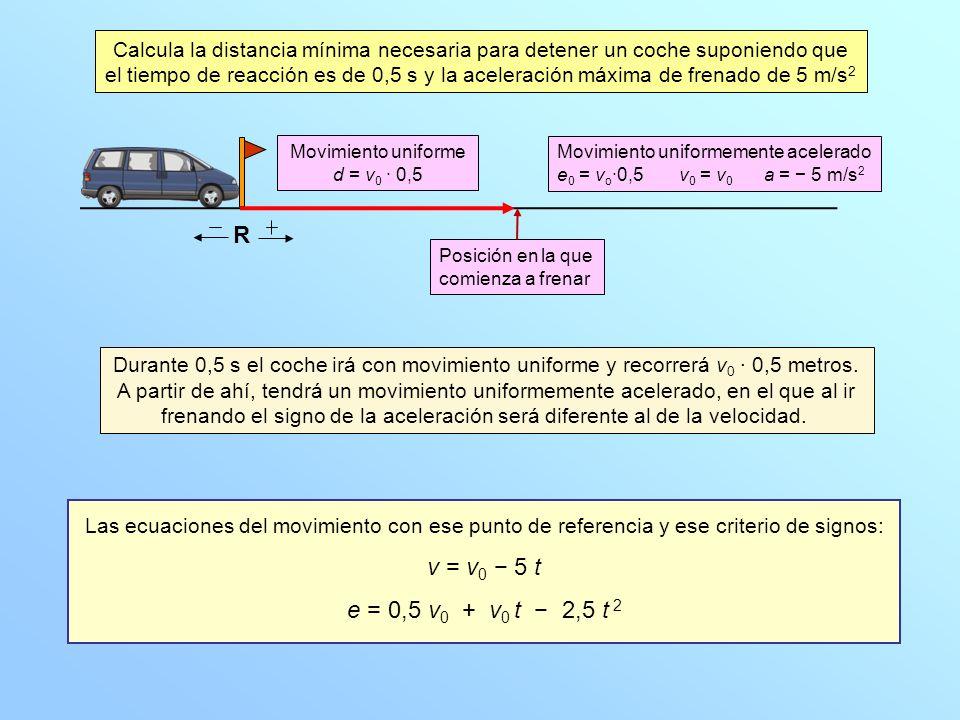 Las ecuaciones del movimiento con ese punto de referencia y ese criterio de signos: v = v 0 5 t e = 0,5 v 0 + v 0 t 2,5 t 2 Calcula la distancia mínim