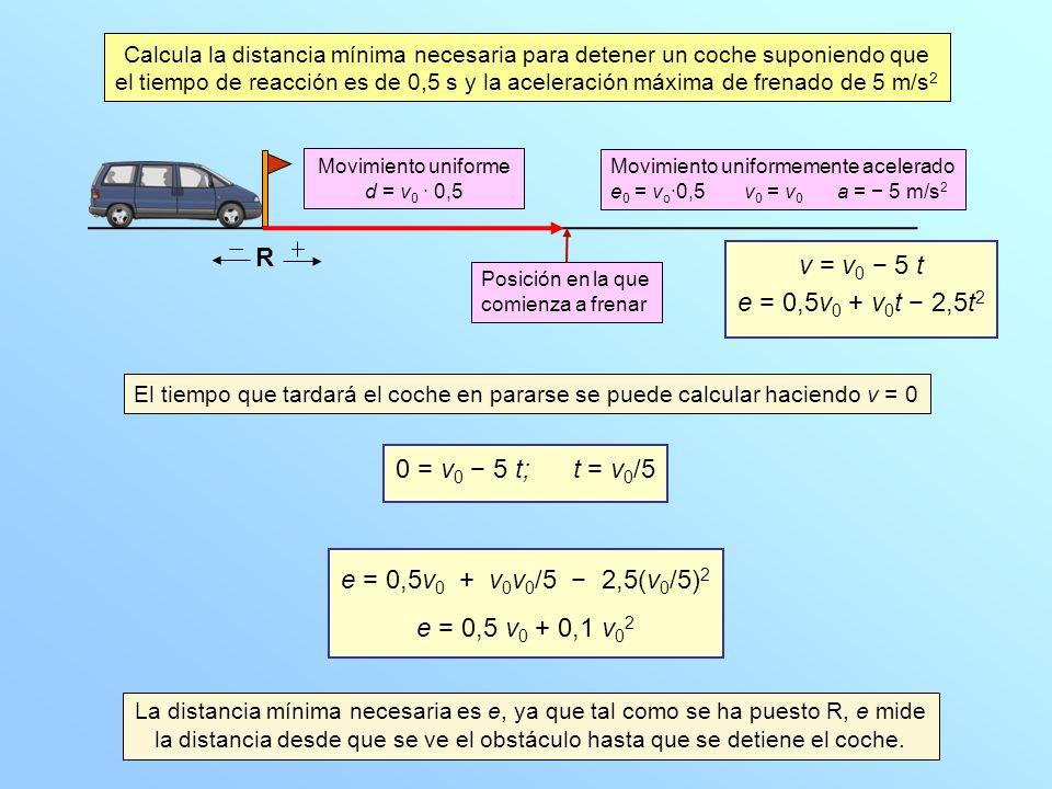 El tiempo que tardará el coche en pararse se puede calcular haciendo v = 0 v = v 0 5 t e = 0,5v 0 + v 0 t 2,5t 2 Calcula la distancia mínima necesaria