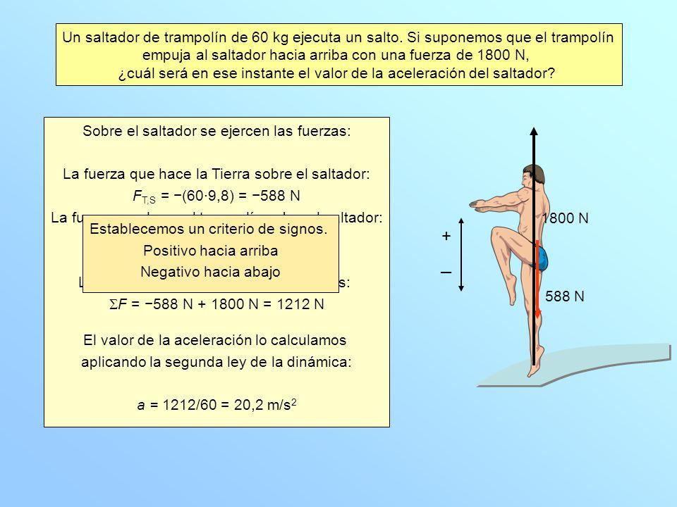 Un saltador de trampolín de 60 kg ejecuta un salto. Si suponemos que el trampolín empuja al saltador hacia arriba con una fuerza de 1800 N, ¿cuál será