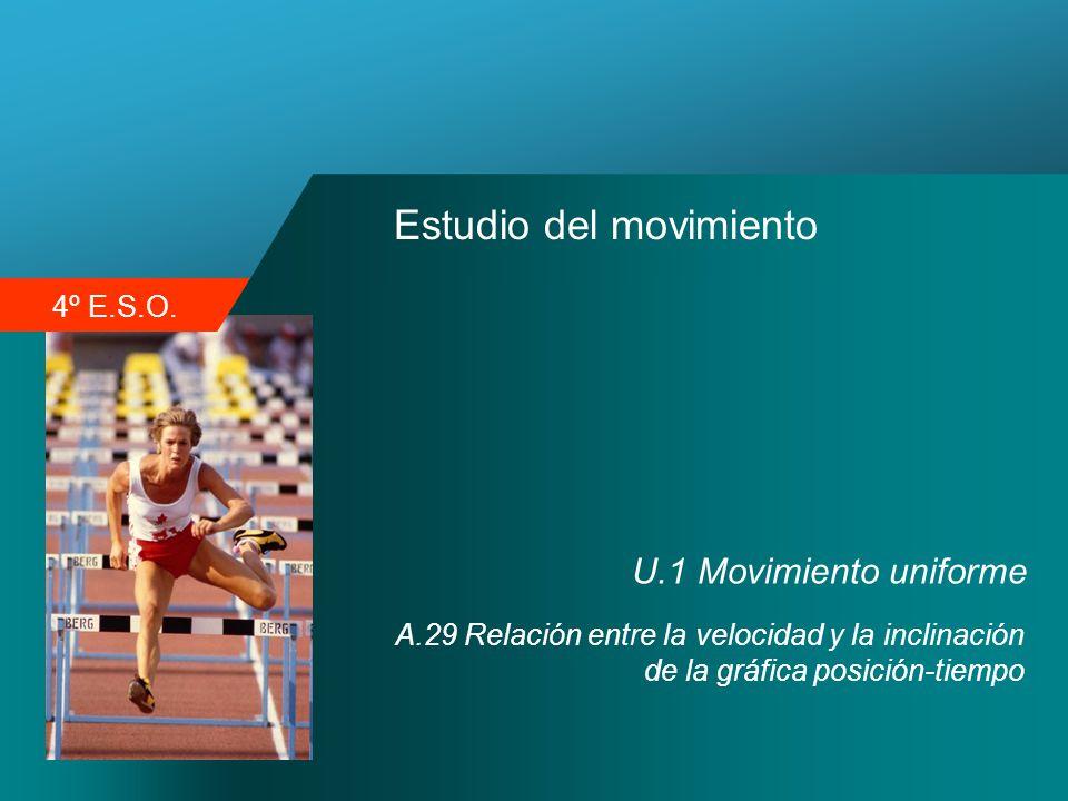 4º E.S.O. Estudio del movimiento U.1 Movimiento uniforme A.29 Relación entre la velocidad y la inclinación de la gráfica posición-tiempo