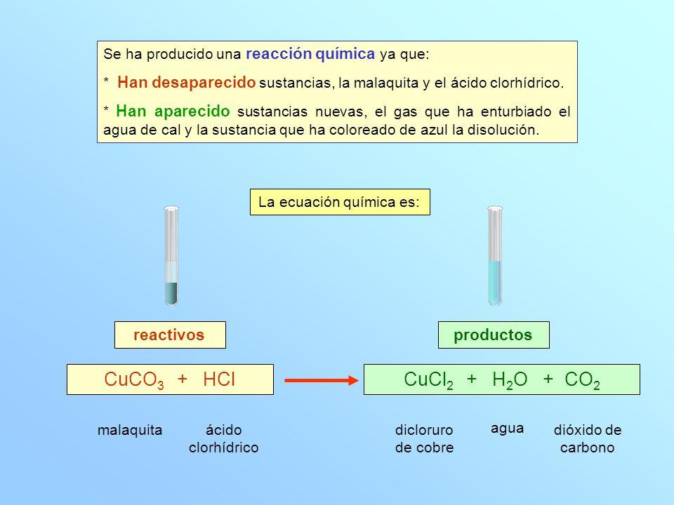 La ecuación química es: CuCO 3 + HClCuCl 2 + H 2 O + CO 2 malaquita ácido clorhídrico dicloruro de cobre agua dióxido de carbono reactivosproductos Se
