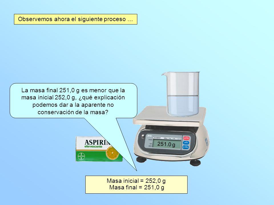 251.0 g Masa inicial = 252,0 g Masa final = 251,0 g Observemos ahora el siguiente proceso … La masa final 251,0 g es menor que la masa inicial 252,0 g