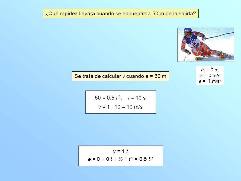 Se trata de calcular v cuando e = 50 m e 0 = 0 m v 0 = 0 m/s a = 1 m/s 2 v = 1 t e = 0 + 0 t + ½ 1 t 2 = 0,5 t 2 ¿Qué rapidez llevará cuando se encuentre a 50 m de la salida.