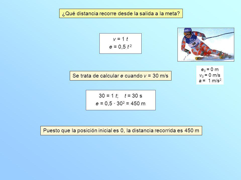 Se trata de calcular e cuando v = 30 m/s e 0 = 0 m v 0 = 0 m/s a = 1 m/s 2 v = 1 t e = 0,5 t 2 ¿Qué distancia recorre desde la salida a la meta.
