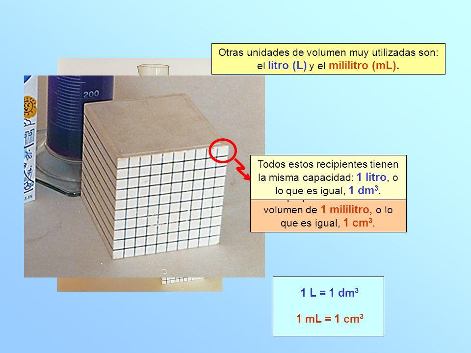 Otras unidades de volumen muy utilizadas son: el litro (L) y el mililitro (mL). 1 L = 1 dm 3 Este pequeño cubo tiene un volumen de 1 mililitro, o lo q