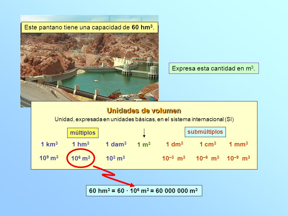 60 hm 3 = 60 Este pantano tiene una capacidad de 60 hm 3. Unidades de volumen Unidad, expresada en unidades básicas, en el sistema internacional (SI)