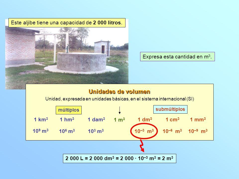 2 000 L = 2 000 dm 3 = Unidades de volumen Unidad, expresada en unidades básicas, en el sistema internacional (SI) 1 m 3 múltiplos submúltiplos 1 km 3