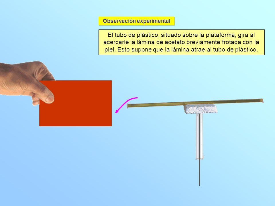 El tubo de plástico, situado sobre la plataforma, gira al acercarle la lámina de acetato previamente frotada con la piel. Esto supone que la lámina at
