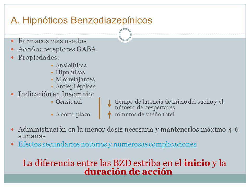A. Hipnóticos Benzodiazepínicos Fármacos más usados Acción: receptores GABA Propiedades: Ansiolíticas Hipnóticas Miorrelajantes Antiepilépticas Indica
