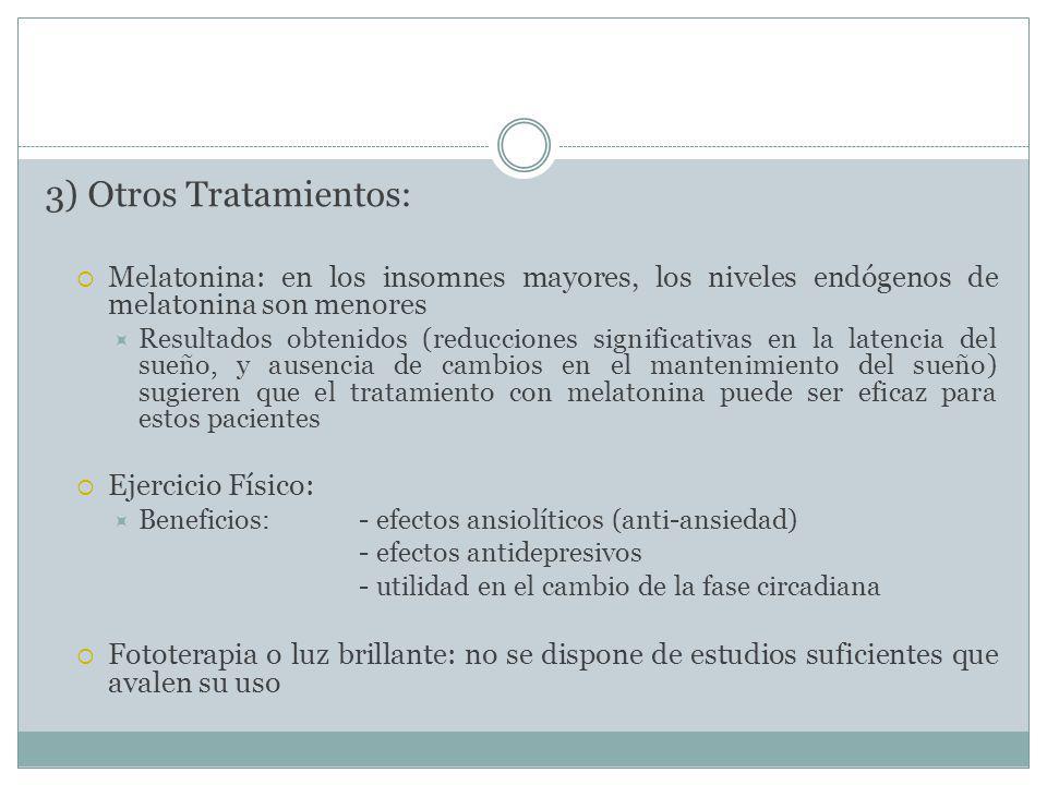 3) Otros Tratamientos: Melatonina: en los insomnes mayores, los niveles endógenos de melatonina son menores Resultados obtenidos (reducciones signific