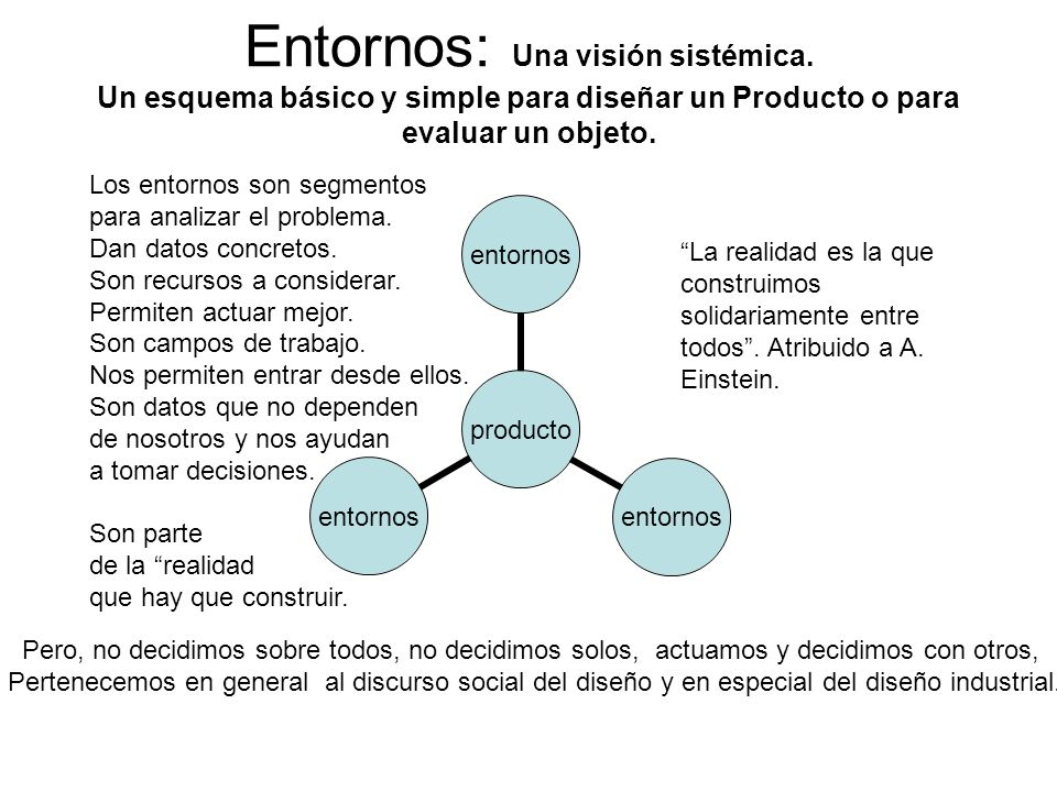 Entornos: Una visión sistémica. Un esquema básico y simple para diseñar un Producto o para evaluar un objeto. productoentornos Los entornos son segmen
