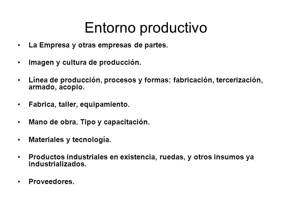 Entorno productivo La Empresa y otras empresas de partes. Imagen y cultura de producción. Línea de producción, procesos y formas: fabricación, terceri