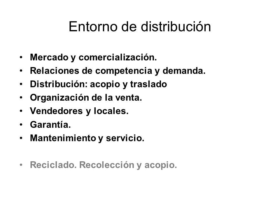 Entorno de distribución Mercado y comercialización. Relaciones de competencia y demanda. Distribución: acopio y traslado Organización de la venta. Ven