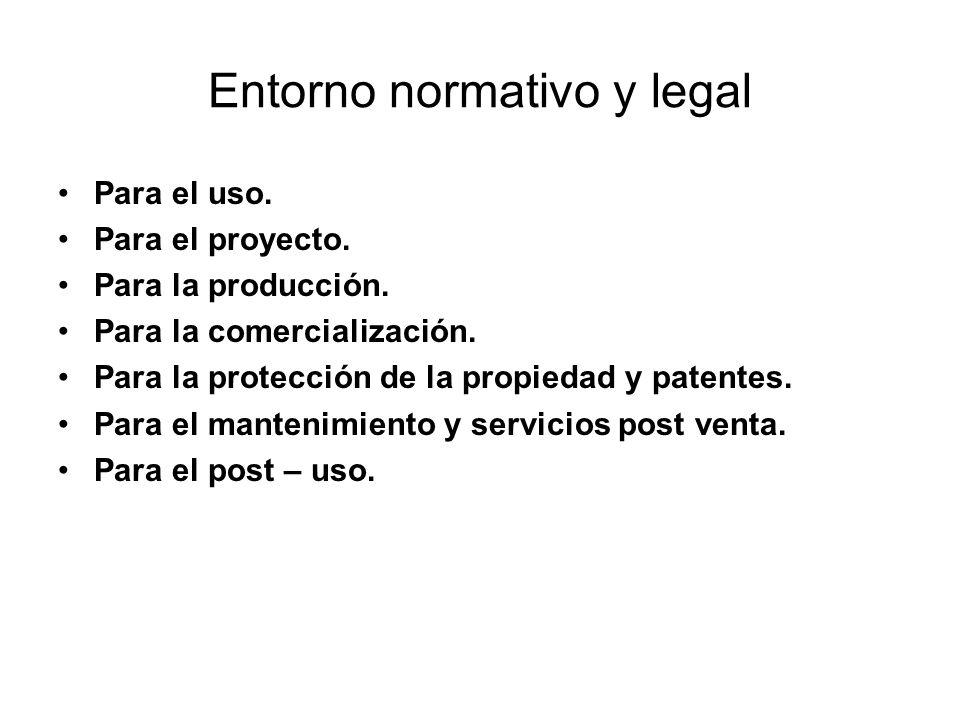 Entorno normativo y legal Para el uso. Para el proyecto. Para la producción. Para la comercialización. Para la protección de la propiedad y patentes.