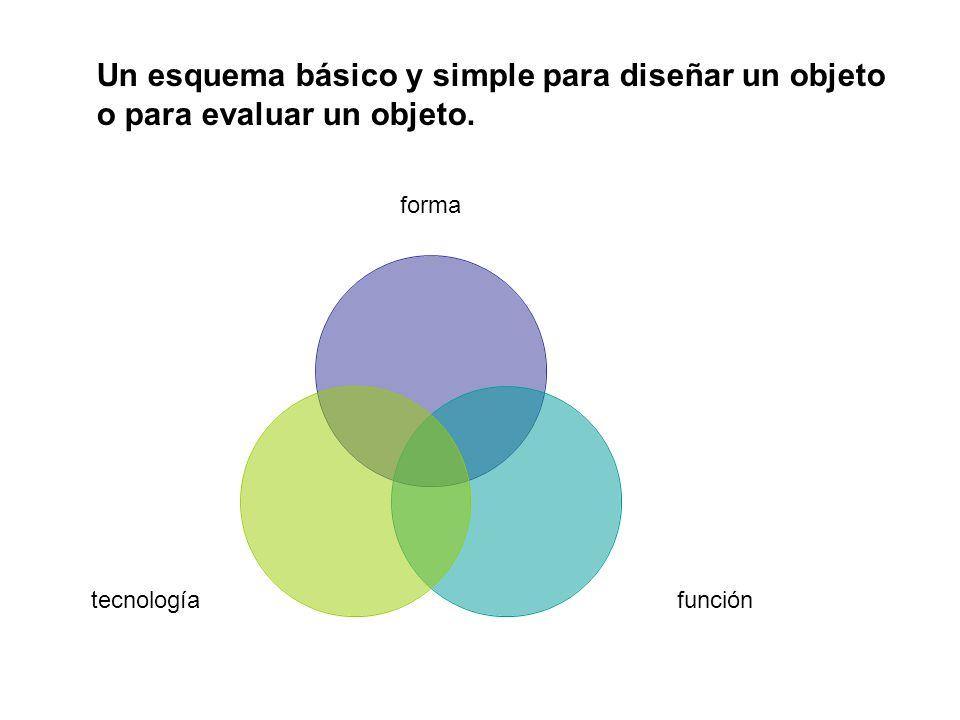 forma funcióntecnología Un esquema básico y simple para diseñar un objeto o para evaluar un objeto.