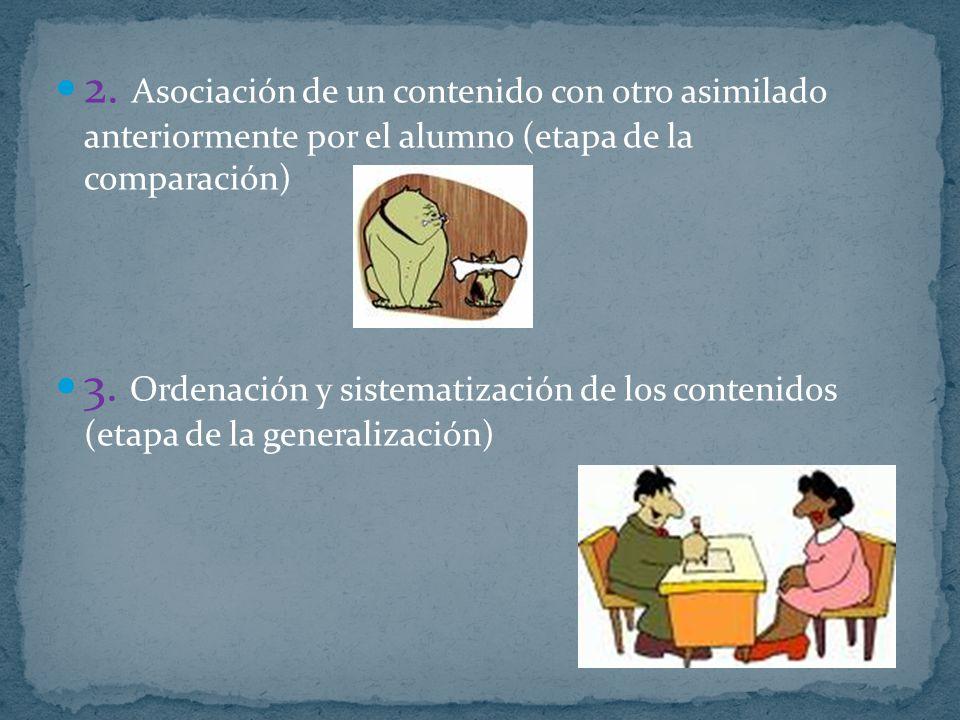 2. Asociación de un contenido con otro asimilado anteriormente por el alumno (etapa de la comparación) 3. Ordenación y sistematización de los contenid