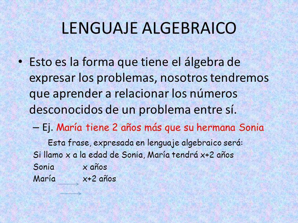 LENGUAJE ALGEBRAICO Esto es la forma que tiene el álgebra de expresar los problemas, nosotros tendremos que aprender a relacionar los números desconocidos de un problema entre sí.