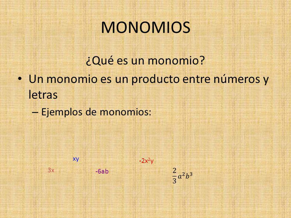 MONOMIOS ¿Qué es un monomio.