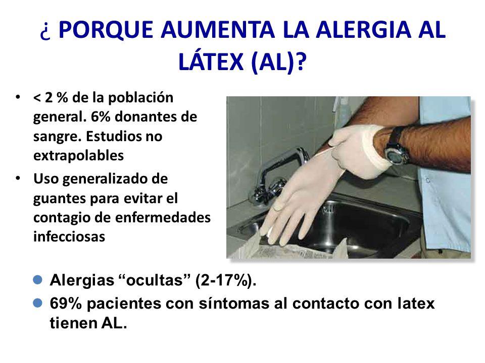 ¿ PORQUE AUMENTA LA ALERGIA AL LÁTEX (AL)? < 2 % de la población general. 6% donantes de sangre. Estudios no extrapolables Uso generalizado de guantes