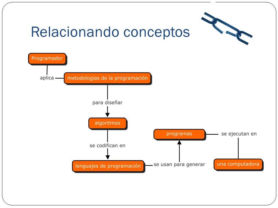 Relacionando conceptos