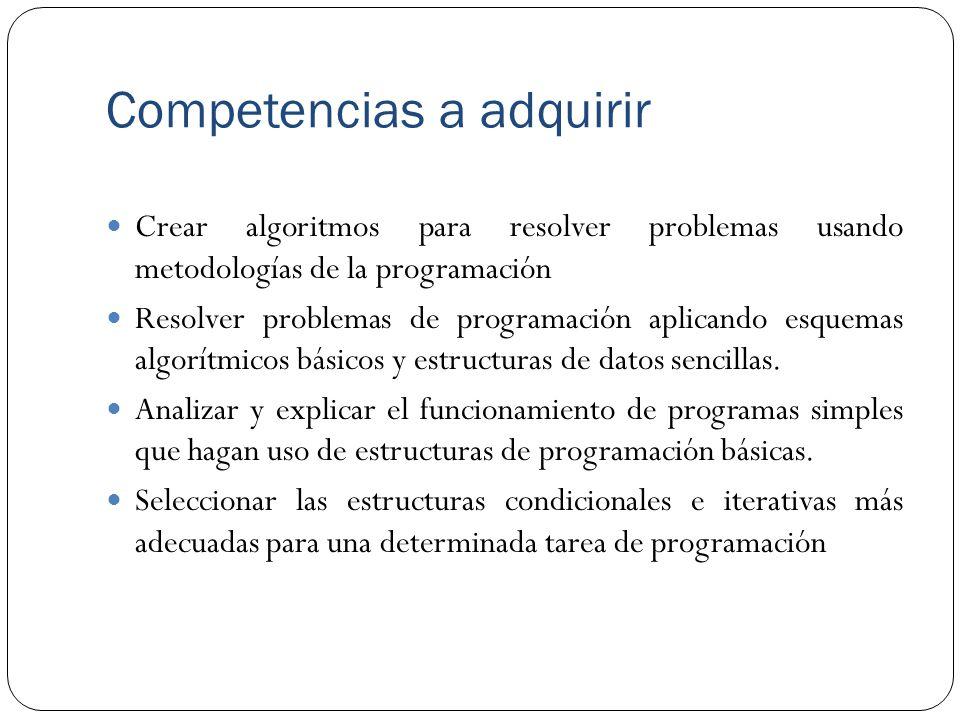 Competencias a adquirir Crear algoritmos para resolver problemas usando metodologías de la programación Resolver problemas de programación aplicando esquemas algorítmicos básicos y estructuras de datos sencillas.