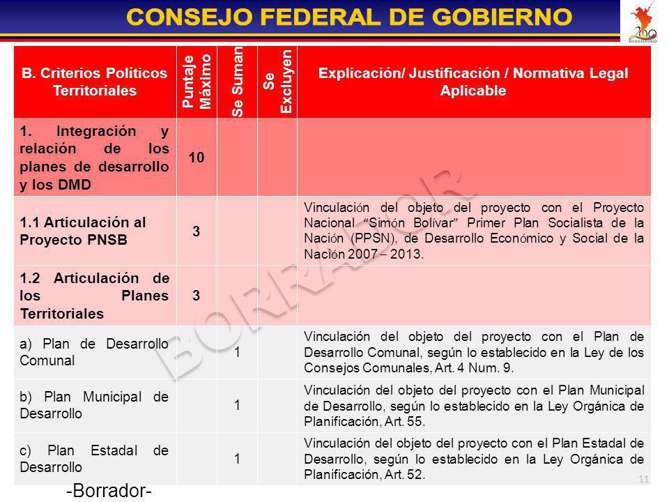 11 Vinculación del objeto del proyecto con el Plan Municipal de Desarrollo, según lo establecido en la Ley Orgánica de Planificación, Art. 55. 1 b) Pl