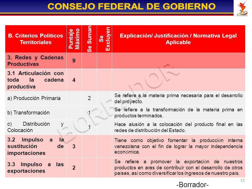 15 Tiene como objetivo fomentar la producci ó n interna venezolana con el fin de lograr la mayor independencia econ ó mica. 3 3.2 Impulso a la sustitu