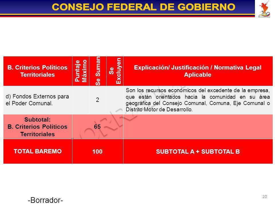20 SUBTOTAL A + SUBTOTAL B100TOTAL BAREMO 65 Subtotal: B. Criterios Políticos Territoriales Son los recursos económicos del excedente de la empresa, q