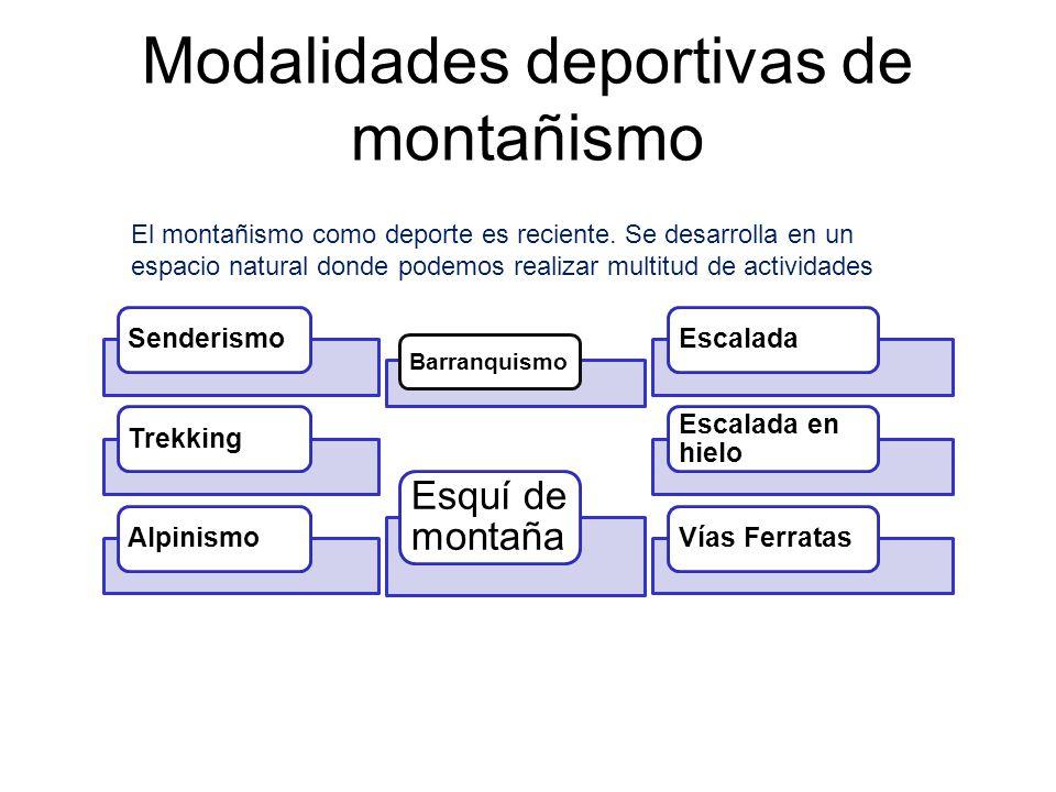 Modalidades deportivas de montañismo El montañismo como deporte es reciente. Se desarrolla en un espacio natural donde podemos realizar multitud de ac