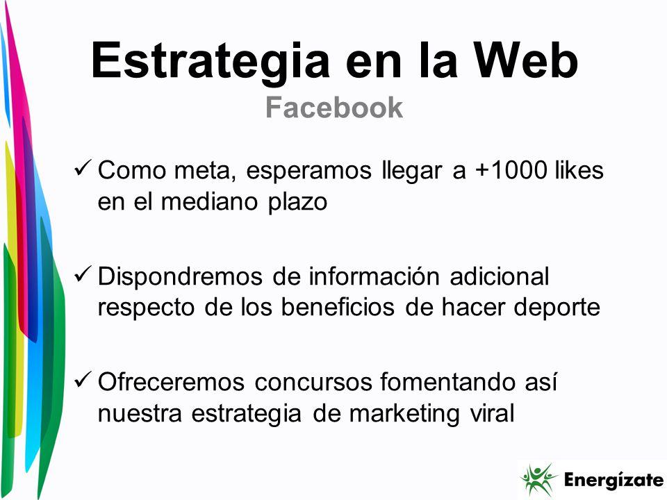 Estrategia en la Web Facebook Como meta, esperamos llegar a +1000 likes en el mediano plazo Dispondremos de información adicional respecto de los beneficios de hacer deporte Ofreceremos concursos fomentando así nuestra estrategia de marketing viral