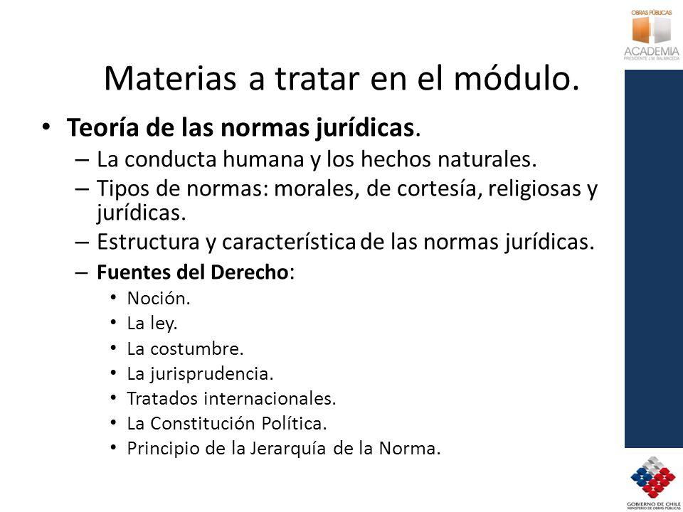 Materias a tratar en el módulo. Teoría de las normas jurídicas. – La conducta humana y los hechos naturales. – Tipos de normas: morales, de cortesía,