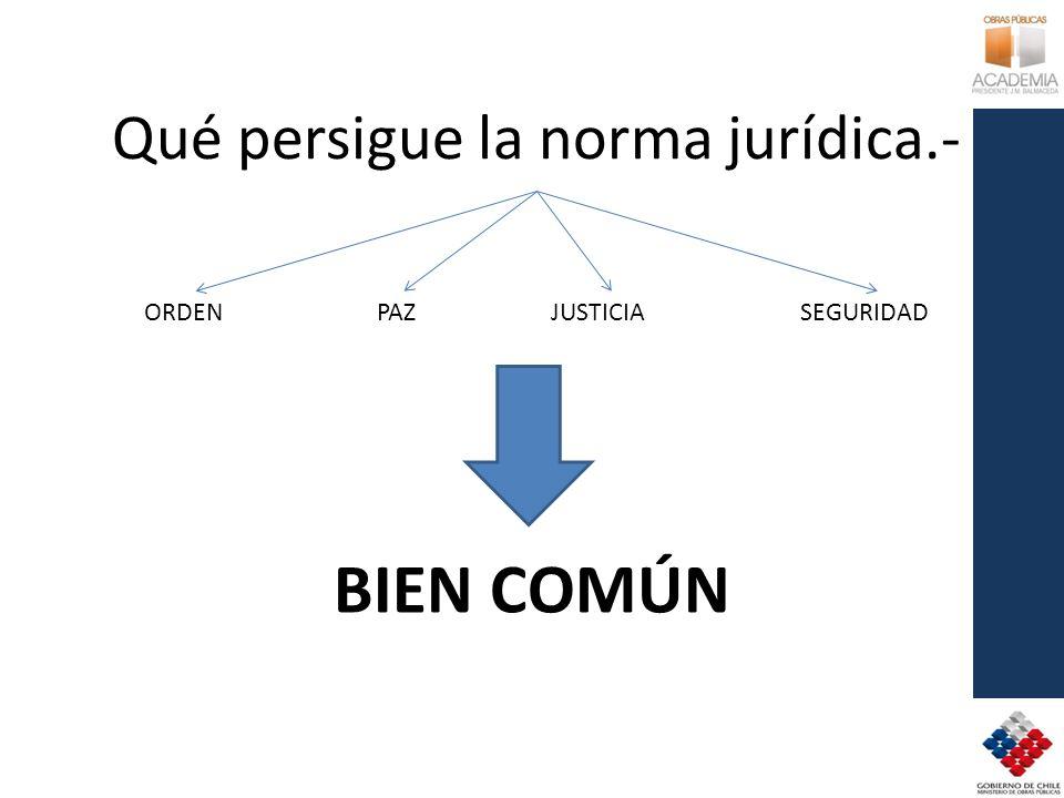 Qué persigue la norma jurídica.- ORDENPAZJUSTICIASEGURIDAD BIEN COMÚN